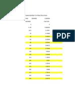 Gann Degree to Price Relation Analysis_working Model