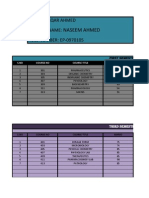 MS Excel 2010 Assignment
