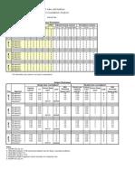 Nchrp572 Analysis Nhdot