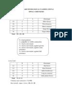 tabel SCI