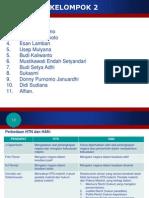 Tugas Hukum Administrasi Negara Kelompok 2 Final