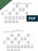 Diagrama de Red Proyectos