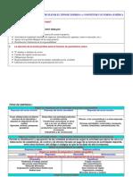 Tipos y Formas de Empresa