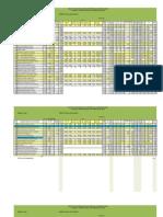 13 - Notas T&I 2011 10-11 Primer Periodo