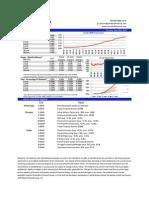 Pensford Rate Sheet_05.28.13