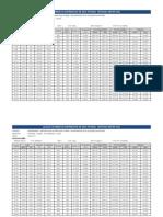 Calculos redes.pdf