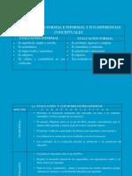 Modelos pedagógicos y caracteristicas en la evaluación   (1)