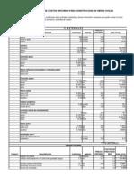 Copia de Formato de Costo Unitario