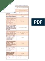 tabela prazos 8112