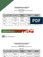 Listado Practicas de Laboratorio de Fisica 2013 I Malla4.0