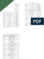 TabladeTrasformadadeLaplace.pdf