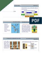 terminación de pozos diapositivas