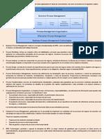 BPM-CBOK-v2-0-resumen