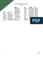 Oakland Plan B Specialist List