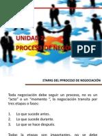 2 Unidad El Proceso de Negociacion