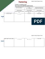 factoring worksheet
