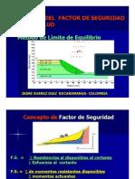 158 5 Modelos Matematicosdetaludesydeslizamientos Factor de Seguridad