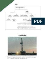 Drilling Rigs Slides