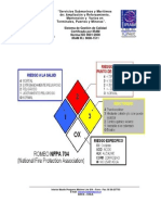 NFPA.pdf