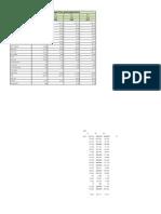 Perhitungan Puso (Padi Gagal Panen)