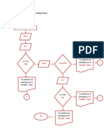 Estructura Condicional Multiple (1)