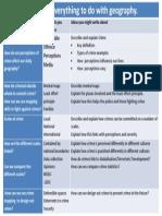 crime assessment slide
