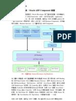 Oracle JDeveloper Ch5