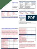 Tabla de Cambios de La Metodologia de Colores