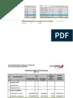 Format FAA Created by Nanda