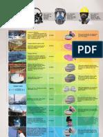Guía de selección de filtros y respiradores
