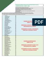 Programacion Temporal Examen de Certificacion Spd Actualizado
