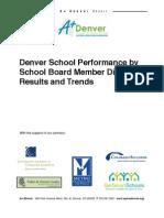 Denver School Performance by School Board Member Districts