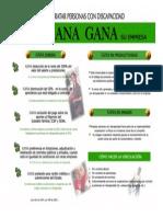 Sabe Cuanto Gana Contratando Personas Con Discapacidad en Su Empresa (2)