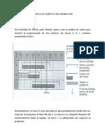 Ejercicio Grafica de Gantt de Programacion