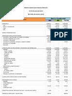Balance General Por Empresa Bancaria