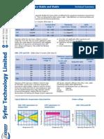 Ceramic Capacitors Dielectric Characteristics