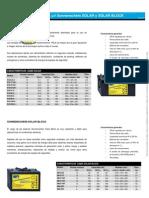 104 05 Acumuladores Monoblock Gel Sonnenschein ED1205