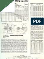 Tabla de Carga de Grua P&H T750-75