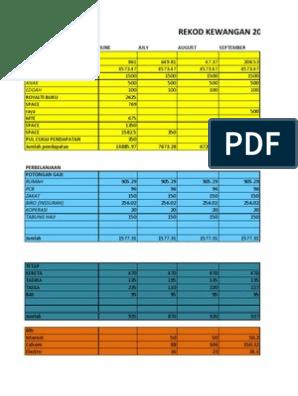 Contoh Rekod Perbelanjaan Harian Excel