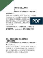 Direcciones Oficinas Transporte de Valores