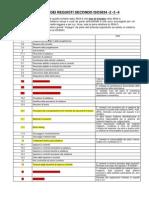 Scelta Dei Requisiti ISO3834