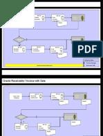 Business Flow Diagram AR-Final