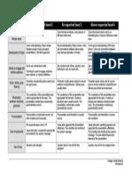 Oral Presentation Rubric RECIPE