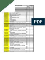 Catalogo de Unidades de Medida 15-12-2006