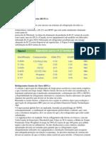 Fluidos Refrigerantes - pesquisa.docx