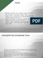 PENGERTIAN FASA_presentasi