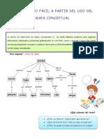 Ficha de Estrategia_mapaconceptual