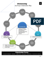 Wichita Visioneering Priority Project Stakeholder Map