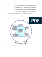 weisbord six box model pdf