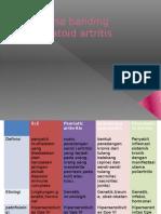 Diagnosa Banding Rheumatoid Artritis